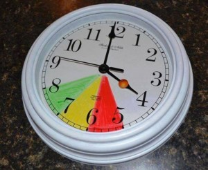 Colour Coding a Clock